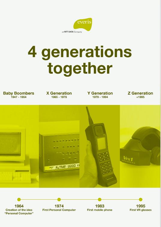 4generationseverisuk
